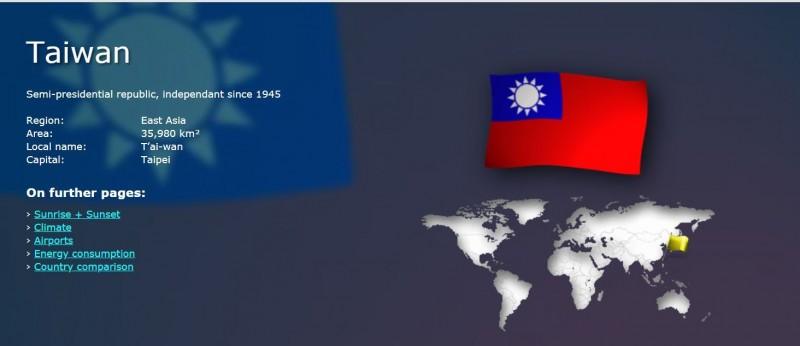 外國網站「Worlddata」指出,台灣「自1945年以來獨立(independant since 1945)」。(圖擷自Worlddata網站)