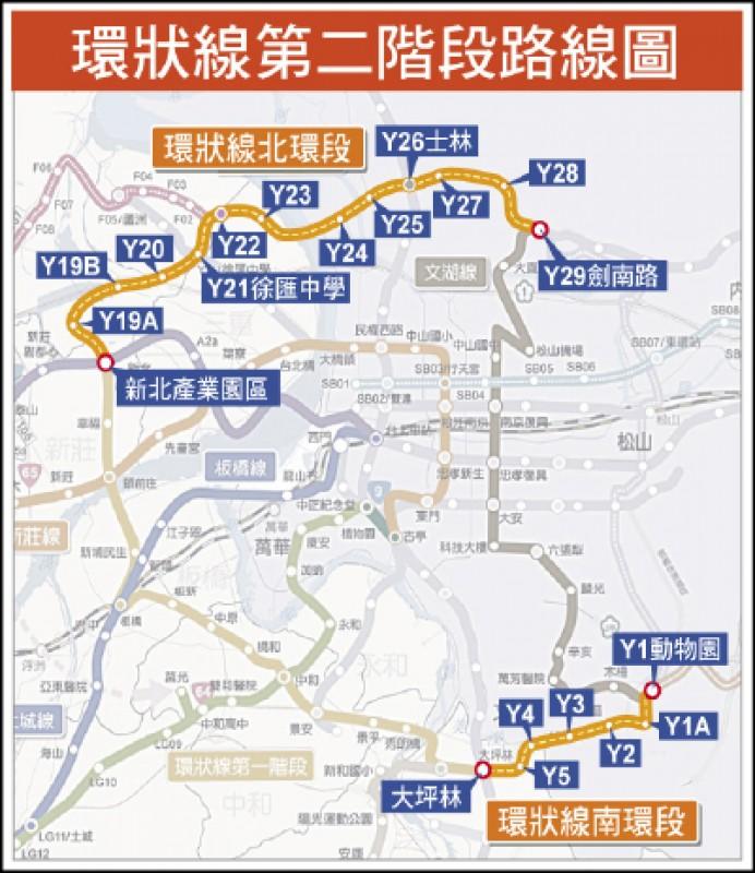 環狀線第二階段路線圖(取自新北捷運工程局)