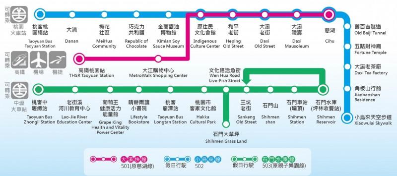 桃園市「台灣好行」各路線自5月1日起改推新路線行駛,圖為宣傳海報。(觀光旅遊局提供)