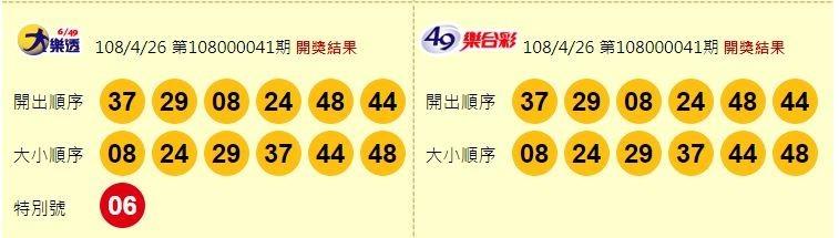 4/26 今彩539頭獎開出2注!大樂透、雙贏彩頭獎均摃龜