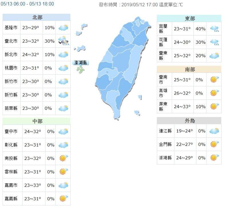 溫度方面,台灣本島明(13)高溫都在30度以上。(圖擷取自中央氣象局)