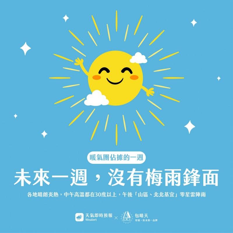 台灣接下來一週以晴朗、炎熱天氣為主,部分地區要留意零星雨勢。(擷取自天氣即時預報臉書)
