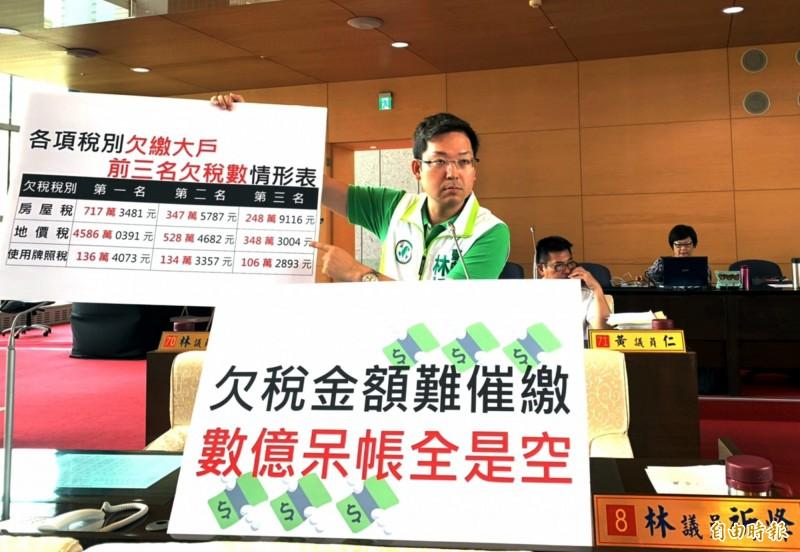 台中市議員列出欠稅大戶欠繳金額,要求市府加強催繳。(記者張菁雅攝)