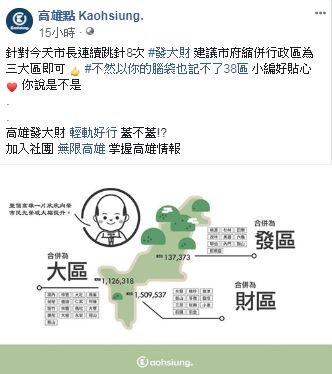 粉專「高雄點Kaohsiung」建議高雄行政區可以併縮成「發、大、財」3區。(取得網路)