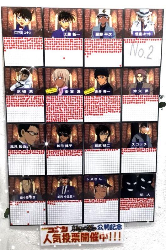 日本店家跟上柯南最新劇場版電影《名偵探柯南:紺青之拳》的熱潮,在門市舉辦「電影角色人氣投票」。(圖擷取自推特@lashin_honten5)