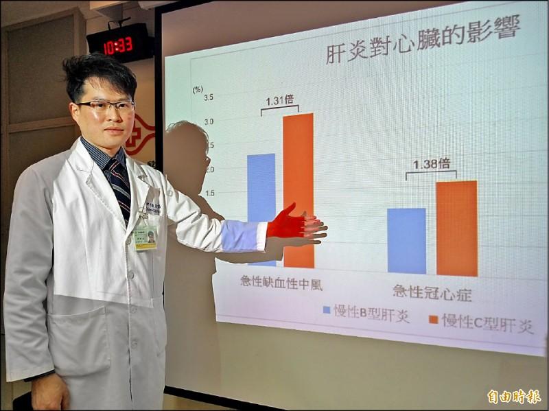 長庚醫院心臟內科系醫師吳健嘉指出,慢性肝炎患者會因病毒感染引發動脈粥狀硬化,長期下來易導致心臟病。(記者吳亮儀攝)