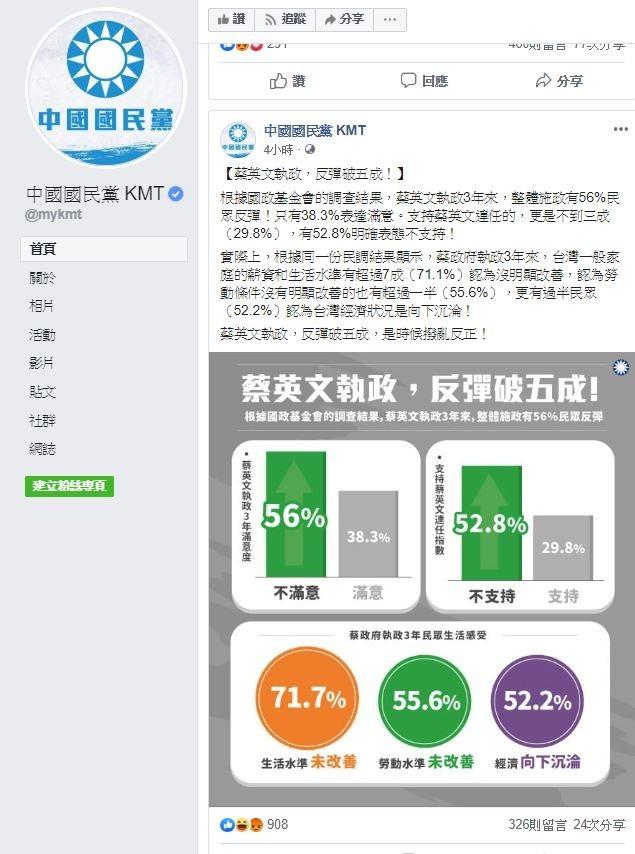 國民黨將智庫民調製圖抨擊小英,被網友砲轟「永遠在罵別人檢討別人」。(圖擷取自國民黨臉書)