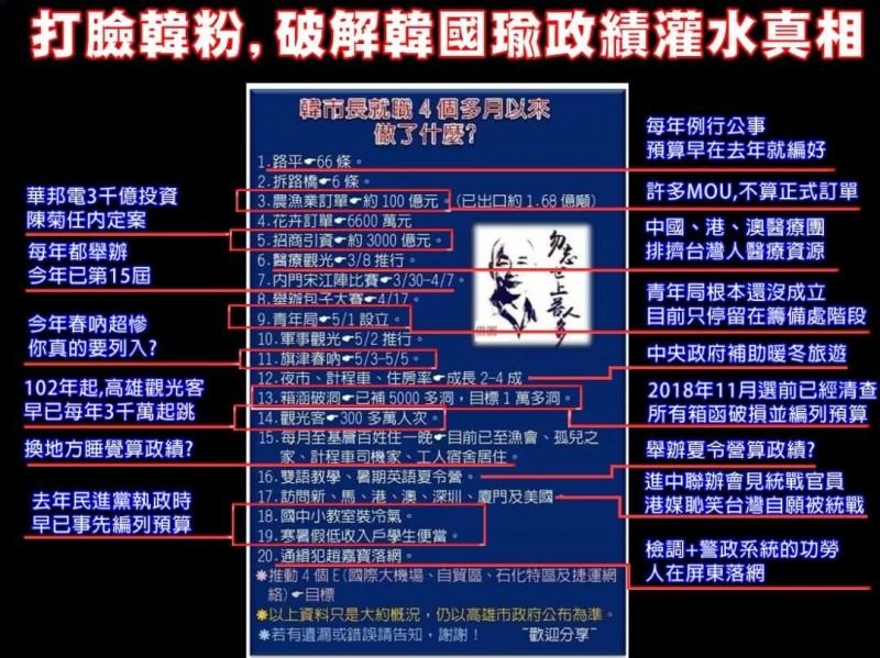 網友製圖破解韓國瑜政績灌水。(記者黃佳琳翻攝)