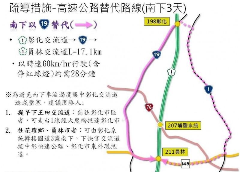 漢光演習倒數5天,彰化縣警察局公布國道彰化戰備道將分3階段封閉與替代道路資訊。(記者湯世名攝)