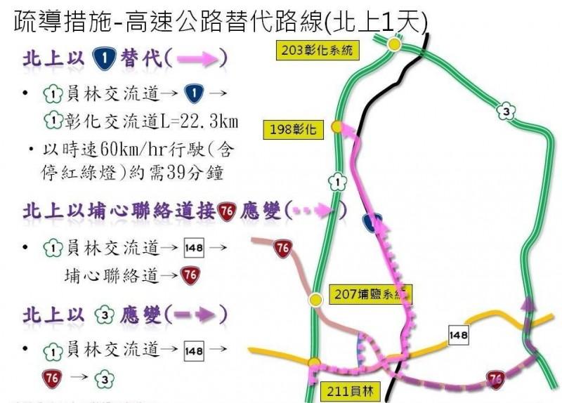 漢光演習倒數5天,彰化縣警察局公布國道彰化戰備道將分3階段封閉與替代道路資訊。(記者湯世名翻攝)