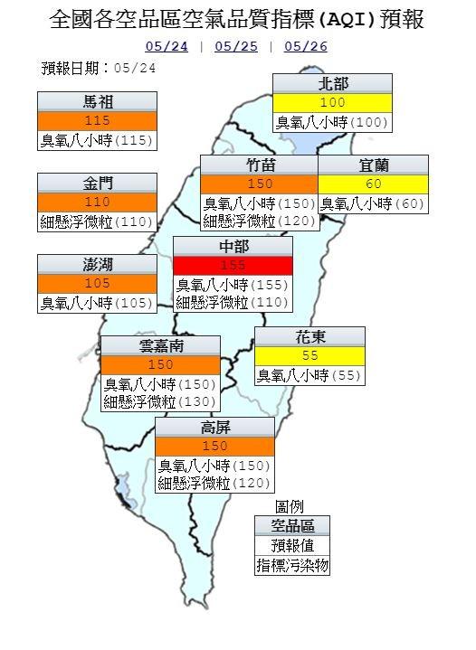 空氣品質方面,明天西半部位於背風測,擴散條件轉差,中部地區達「紅色警示」等級;竹苗、雲嘉南、高屏及馬祖、金門、澎湖地區為「橘色提醒」等級;北部、宜蘭、花東地區為「普通」等級。(圖擷取自環保署空品監測網)