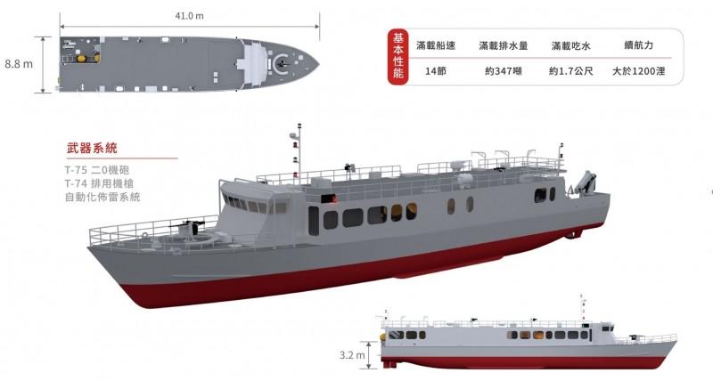 「快速布雷艇」為海軍在面對敵方兩棲作戰新式載具的重要反制利器。(海軍司令部提供)