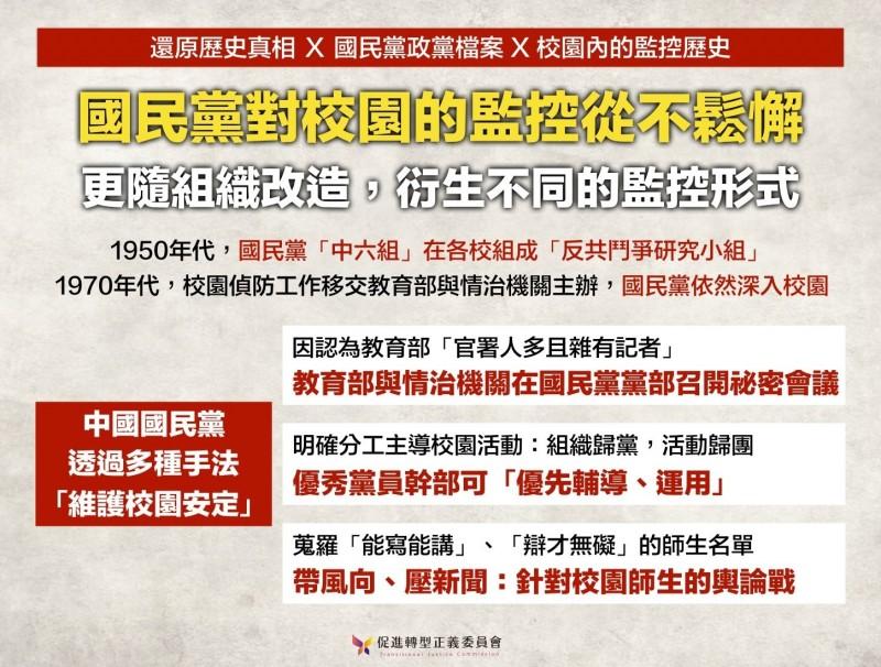 國民黨當年校園監控 促轉會完整揭密