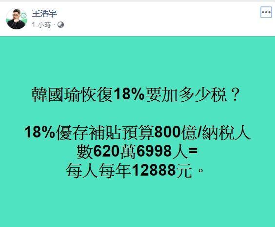 王浩宇在臉書上表示,倘若恢復軍公教18%優存政策,平均每個納稅人每年要多繳給國庫12888元。(圖擷取自臉書_王浩宇)
