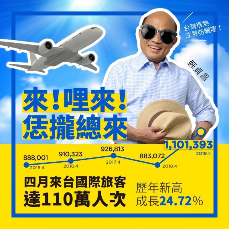 四月來台國際旅客創新高,蘇揆還在長輩圖中說,「來!哩來!恁攏總來」。(圖取自蘇揆line群組)