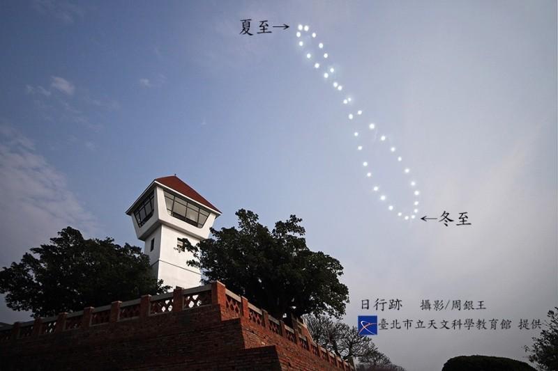 太陽在天空位置的變。(台北市立天文館提供)