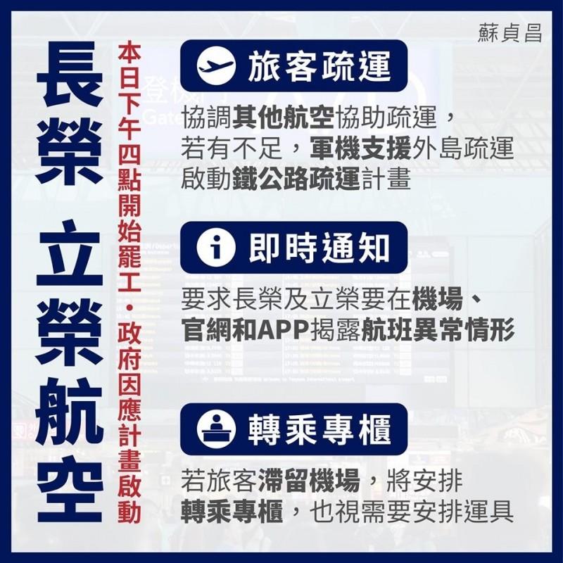 (記者李欣芳攝)蘇揆因應長榮罷工指示同步啟動鐵公路疏運等計畫。(圖取自蘇揆臉書)