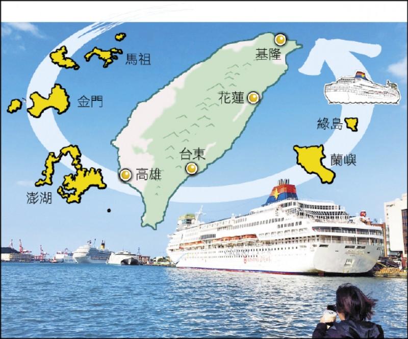 郵輪跳島旅遊示意圖。(資料照)