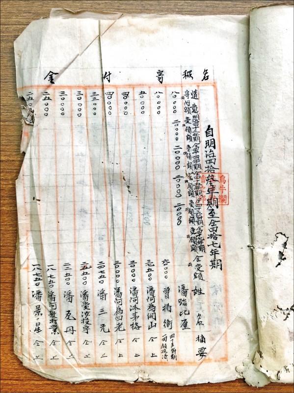 教友捐獻紀錄簿可一窺當時巴宰族人的姓名。(梁志忠提供)