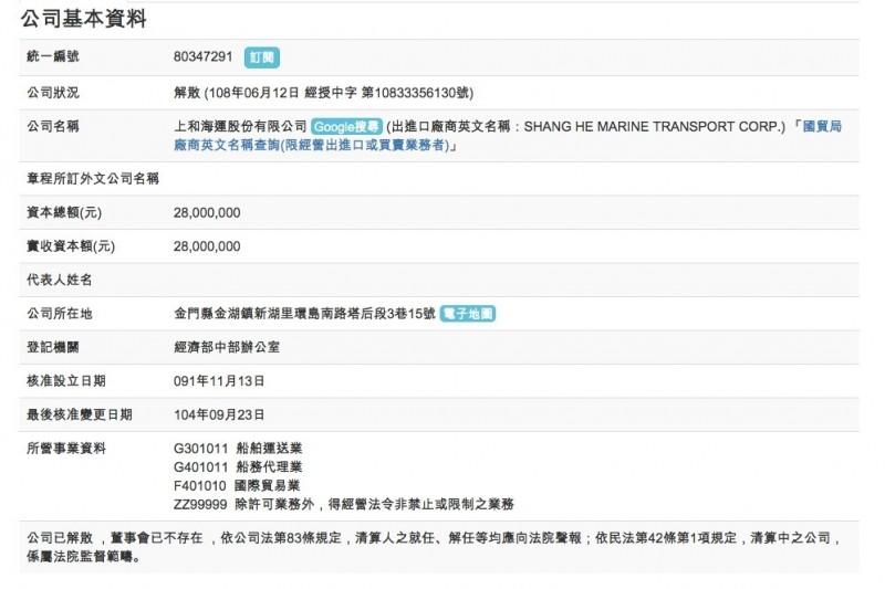 今天在旗津舉辦與「溫州洞頭小三通首航典禮」的上和海運股份有限公司經查已解散。(高雄市議會民進黨團提供)