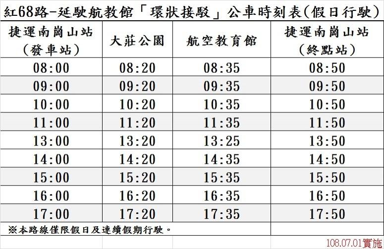 紅68公車假日時刻表。(記者王榮祥翻攝)