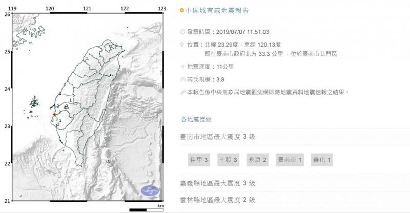 台南市北門區稍早11時51分發生芮氏規模3.8有感地震,最大震度3級。(擷取自中央氣象局網頁)
