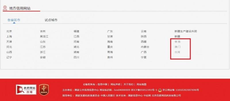 目前,在中國政府官方網站「信用中國」中的「地方信用網站」一欄上,已可以看到香港和澳門,就連台灣也名列其中。(圖擷取自信用中國)
