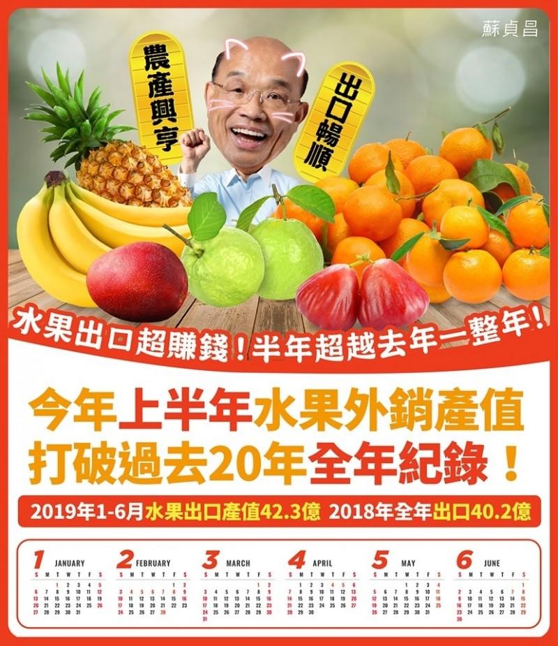 行政院長蘇貞昌以水果月曆說明台灣水果外銷創佳績。(圖取自蘇貞昌臉書)