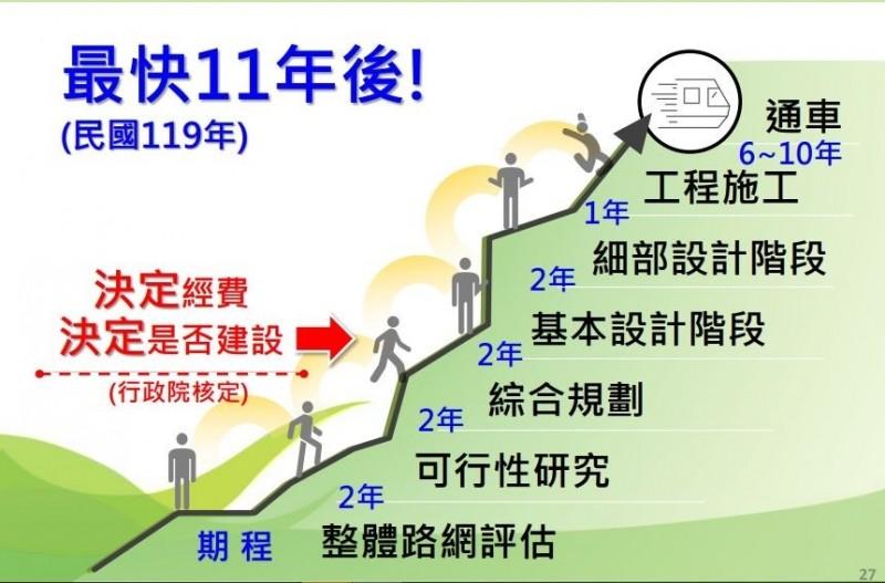 台南捷運何時會完工?依規劃進度時程,最快11年後。(記者洪瑞琴翻攝)