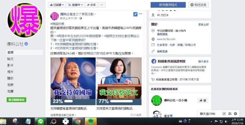 韓國瑜網路民調崩盤 「韓粉要凍死了」