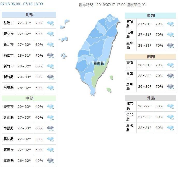 溫度方面,明(18)各地高溫約31至33度,沒降雨時仍較悶熱。(擷取自中央氣象局)