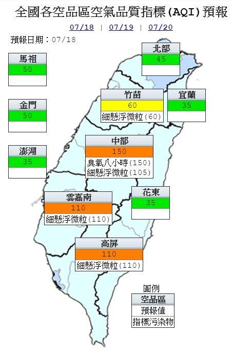 空品方面,中部以南地區位在下風處,容易累積污染物,空氣品質較差。(擷取自行政院環保署空氣品質監測網)