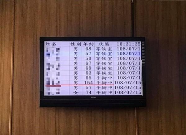 台灣出現首位世界高齡人瑞? 網歪樓:該不會是清朝來的吧!