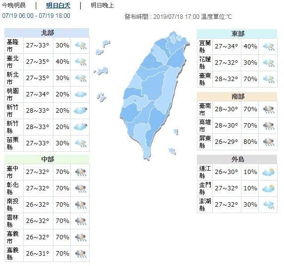 明天中南部降雨明顯,溫度大約落在30度上下,其他地區則可以來到32、33度以上,尤其大台北地區高溫可以達35度左右,感受上較為悶熱。(圖擷取自中央氣象局)