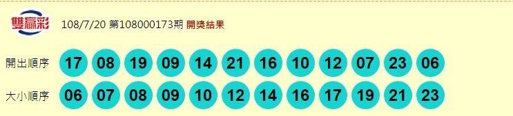 7/20 雙贏彩、今彩539 頭獎均摃龜