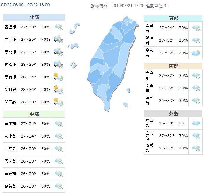 各地高溫約32至35度,感受悶熱。(擷取自中央氣象局)