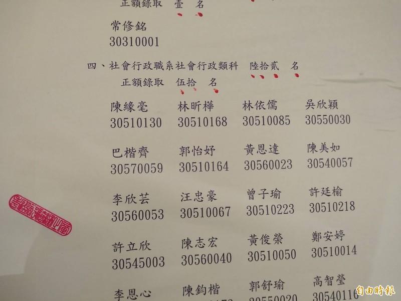 考選部專技司長黃慶章表示,為保護個資,未來各類國考榜單不再公布全名。(資料照)