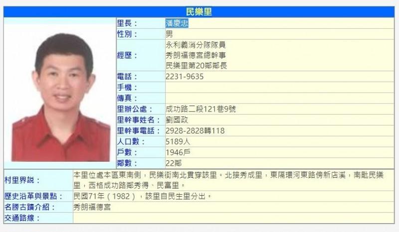 永和民樂里里長潘慶忠被法院判決當選無效。(取自永和區公所網站)