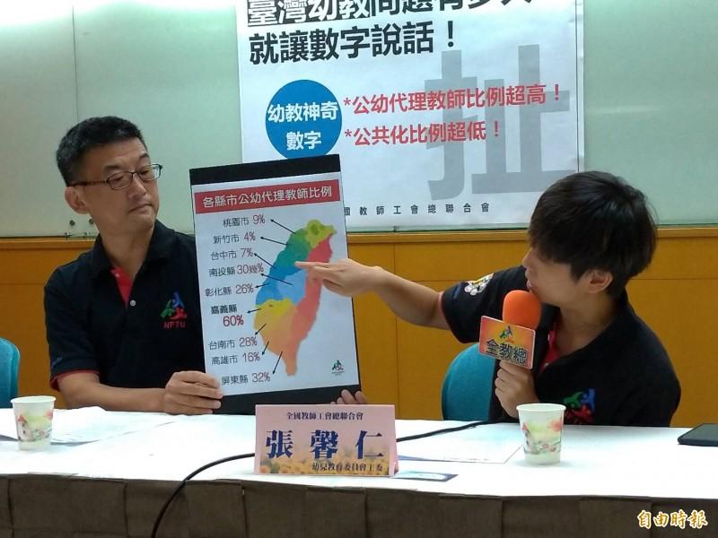 全教總幼委會主委張馨仁(右)表示,部份縣市代理教師比例居高不下,六都中則以台南市高達28%的代理教師比例最嚴重。(記者林曉雲攝)