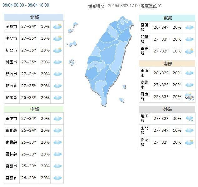 氣溫方面,明天各地高溫約33至35度。(截取自中央氣象局)