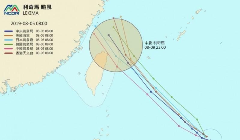 各國氣象單位紛紛大幅西修利奇馬颱風路徑,颱風中心往台灣接近,甚至出現西北颱的可能性。(國家災害防救科技中心)