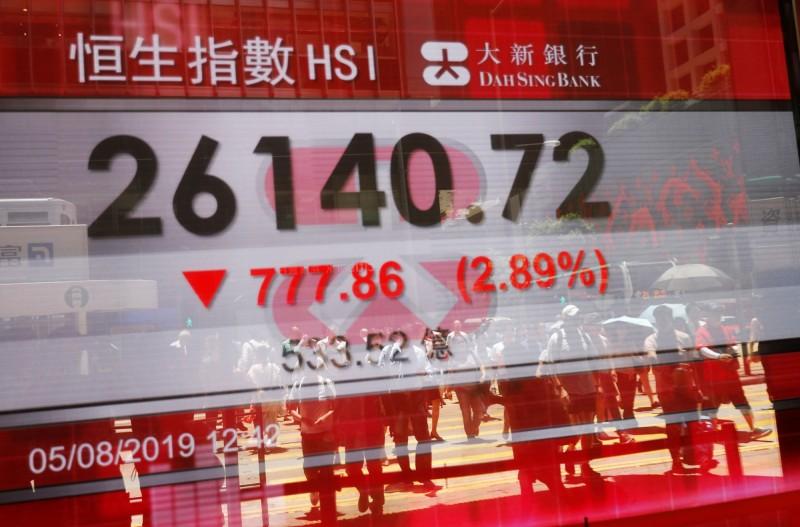 香港股市今一度暴跌777點,最後收在26151.32點。(路透)