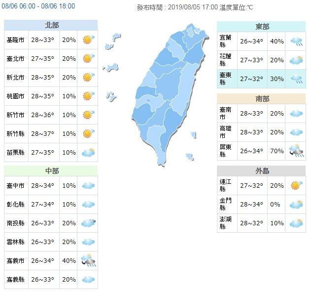 氣溫方面,明天各地高溫普遍在32度以上,大台北地區、桃竹苗一帶有可能出現35至37度高溫。(圖擷取自中央氣象局)