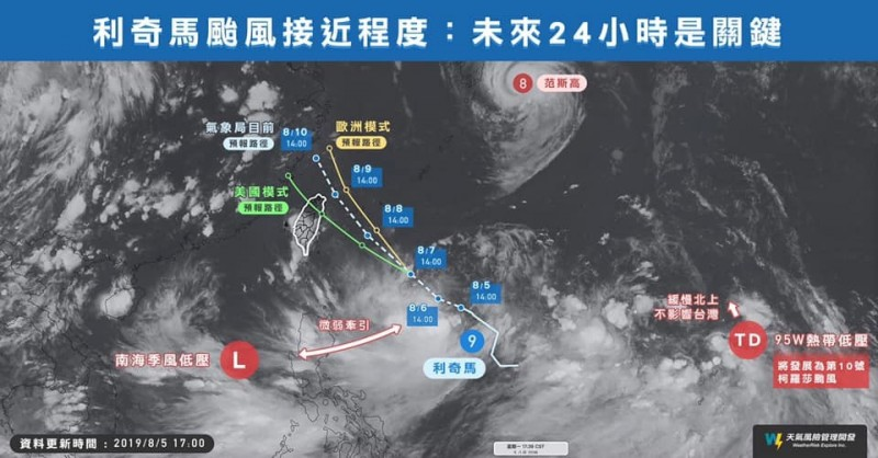 針對利奇馬會距離台灣有多近,彭啟明表示,除了太平洋高壓的西伸幅度,在未來24小時,很重要的是要觀察利奇馬受南海低壓的牽引程度。(圖擷取自「氣象達人彭啟明」FB)