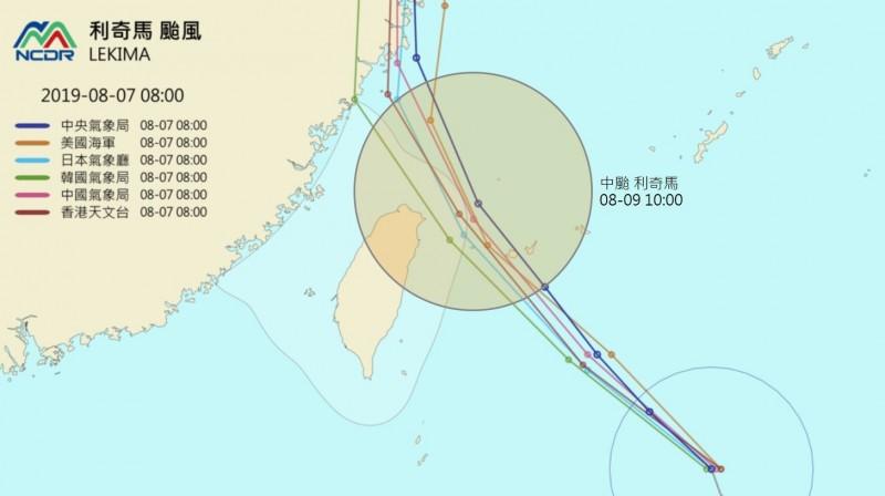 各國氣象單位紛紛北調路徑,皆認為颱風中心不會直接登陸,預料颱風週五(9日)最接近台灣陸地,中心通過東北部近海,暴風圈可能壟罩中部以北。(NCDR)