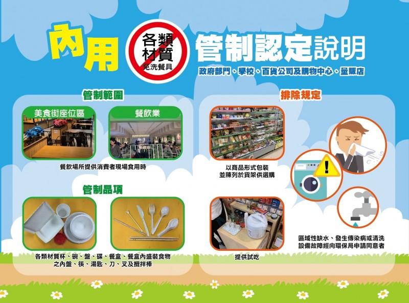 環保署新增百貨公司業、購物中心及量販店,不得提供各類材質免洗餐具之認定方式。(環保署提供)