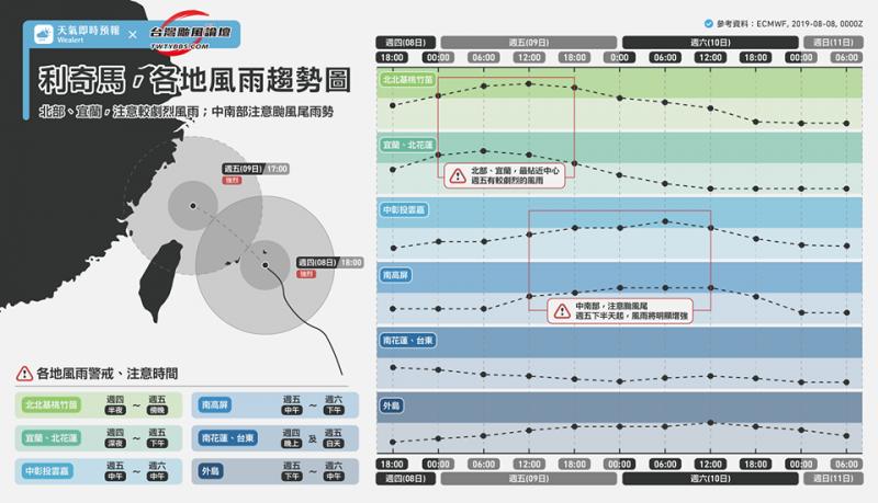 臉書粉專「天氣即時預報」貼出一張各地風雨趨勢圖,提醒民眾要做好防颱措施。(圖擷取自臉書粉專「天氣即時預報」)