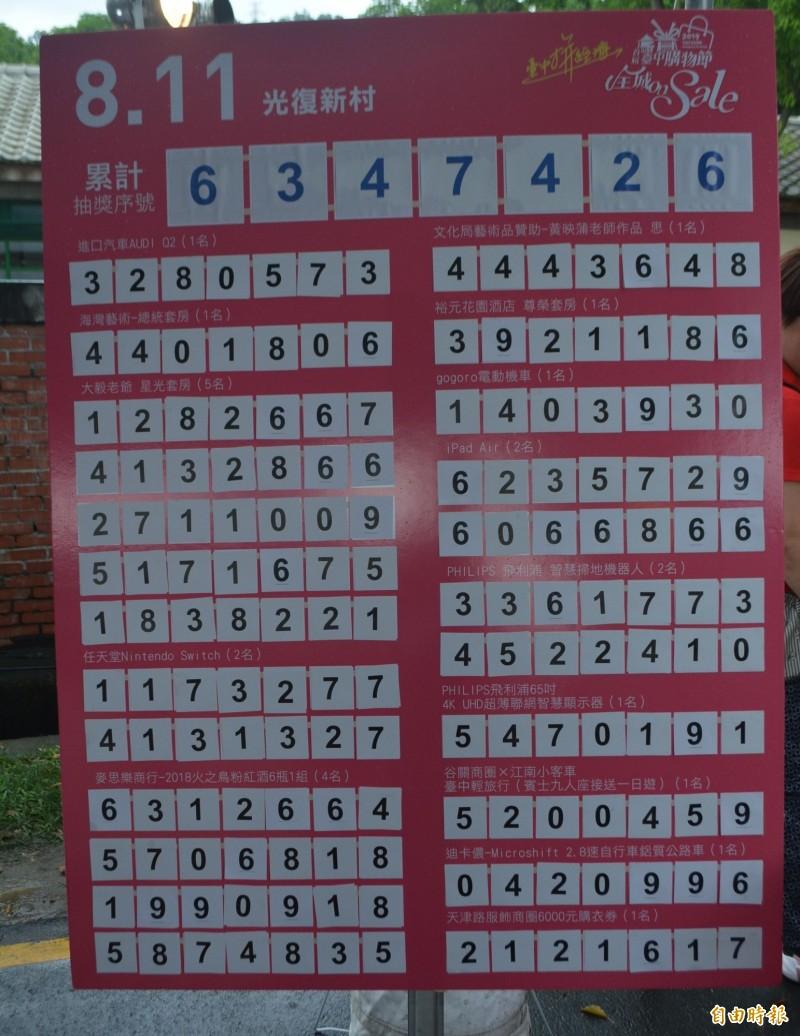 台中購物節今天下午在霧峰光復新村舉行第5週抽獎,共抽出24組幸運號碼。(記者陳建志攝)