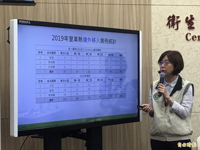 衛福部疾管署疫情中心主任劉定萍說明境外移入登革熱疫情。(記者林惠琴攝)