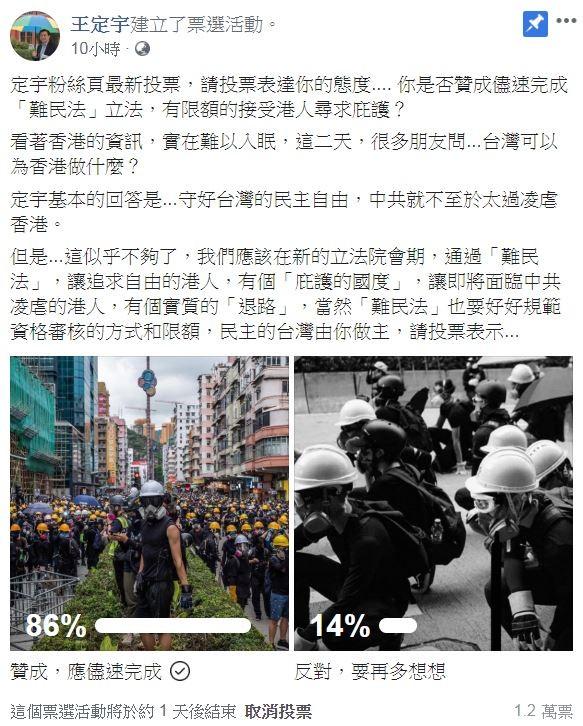香港反送中警察暴力逐漸失控,立委王定宇對於《難民法》發起投票活動,有86%網友贊成儘速修法。(圖擷取自王定與臉書)